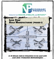 Lean Zone® Agile Manufacturing Lean Manufacturing, Lean Game, Lean Lego, Lean Simulation, Lean Airplane